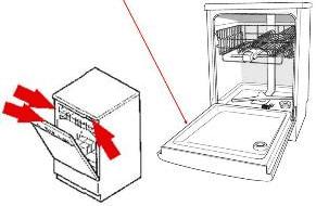 pi ces d tach es lave vaisselle fagor. Black Bedroom Furniture Sets. Home Design Ideas